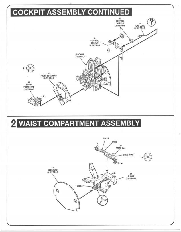 Cockpit assembly and 2 waist compartment assembly